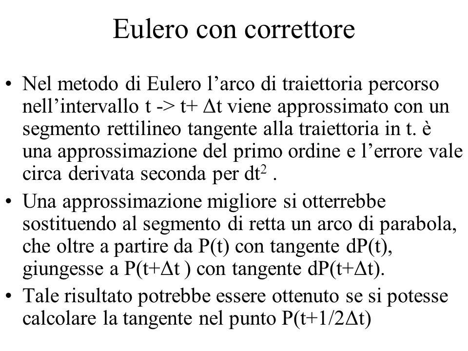 Eulero con correttore