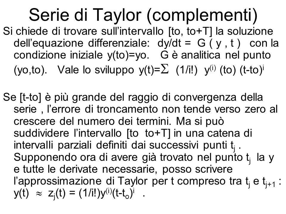 Serie di Taylor (complementi)