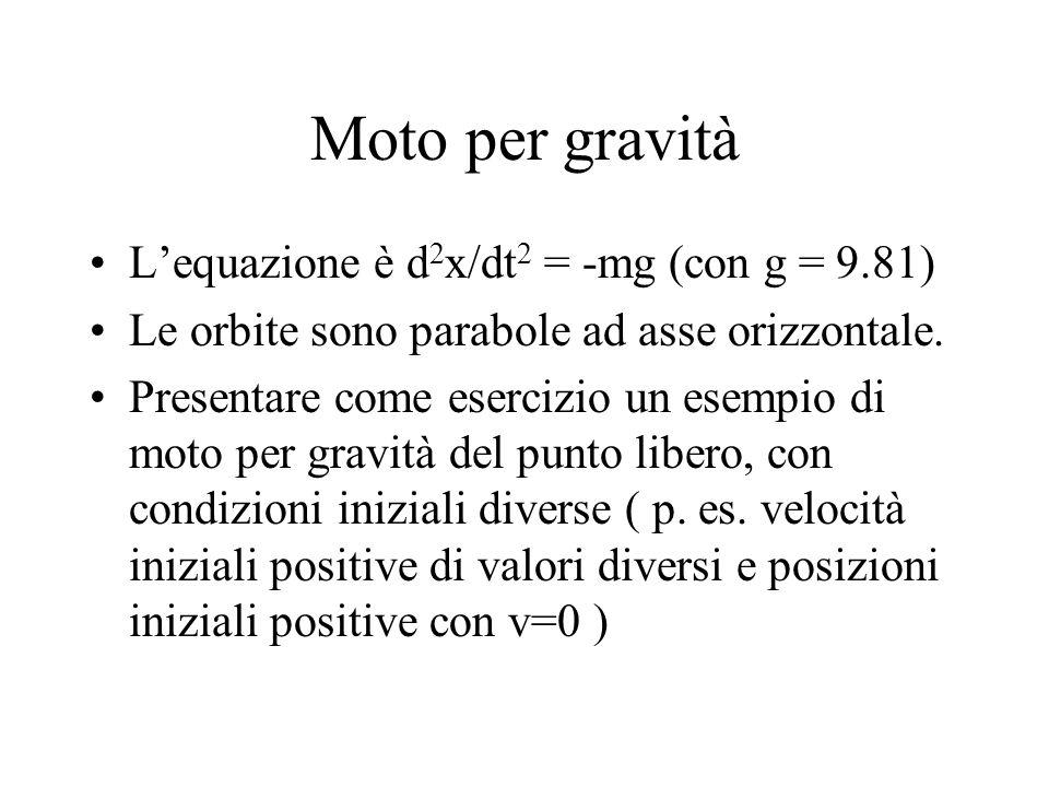Moto per gravità L'equazione è d2x/dt2 = -mg (con g = 9.81)