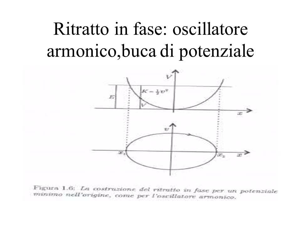 Ritratto in fase: oscillatore armonico,buca di potenziale