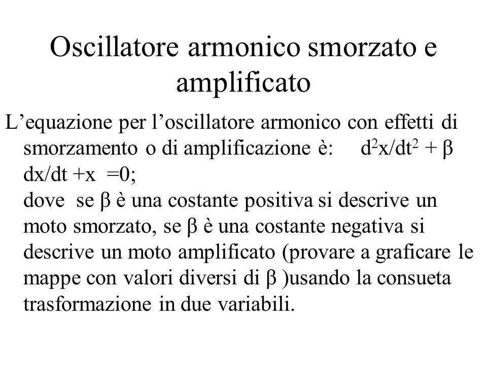 Oscillatore armonico smorzato e amplificato