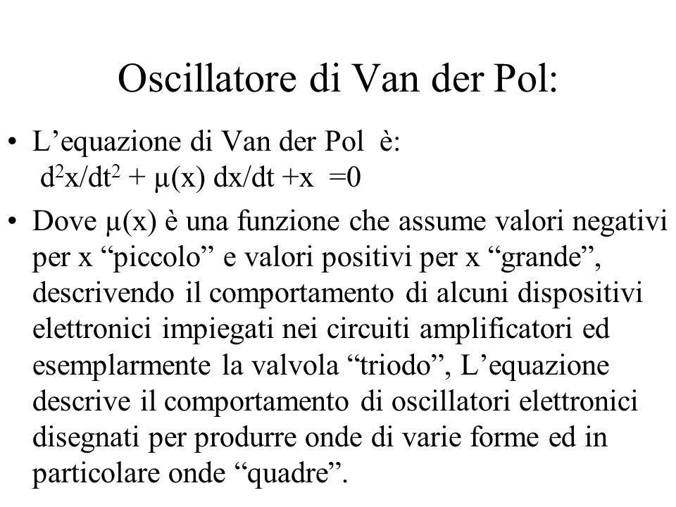 Oscillatore di Van der Pol: