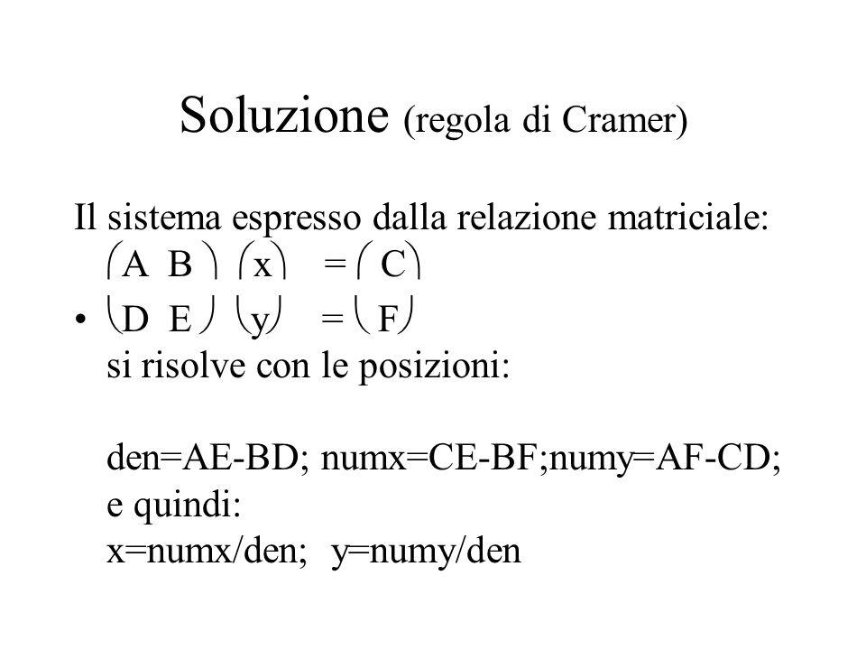 Soluzione (regola di Cramer)
