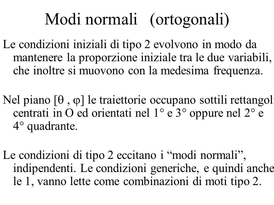 Modi normali (ortogonali)