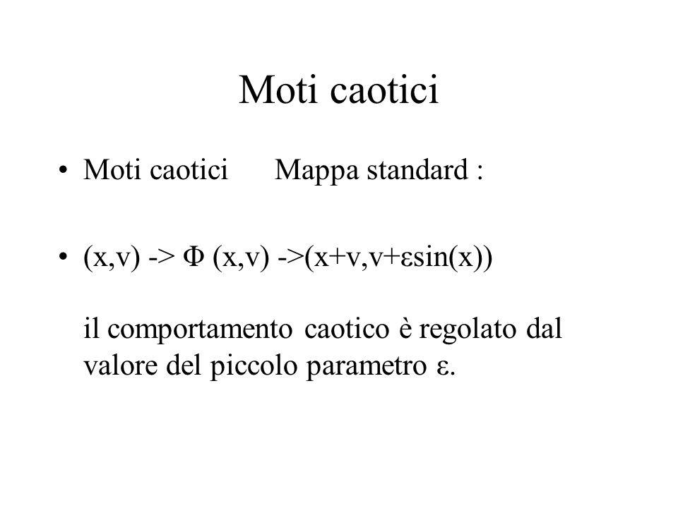Moti caotici Moti caotici Mappa standard :