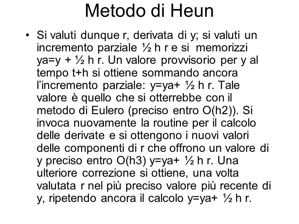 Metodo di Heun