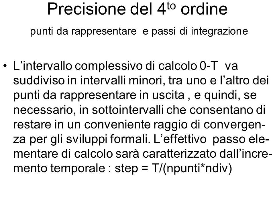 Precisione del 4to ordine punti da rappresentare e passi di integrazione