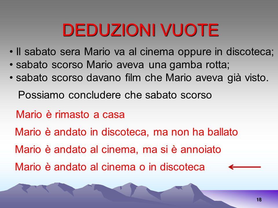 DEDUZIONI VUOTE Il sabato sera Mario va al cinema oppure in discoteca;