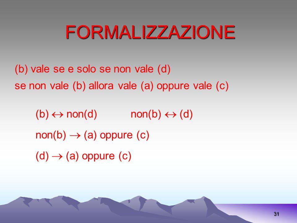 FORMALIZZAZIONE (b) vale se e solo se non vale (d)