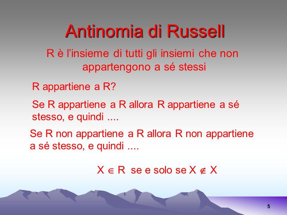 Antinomia di Russell R è l'insieme di tutti gli insiemi che non