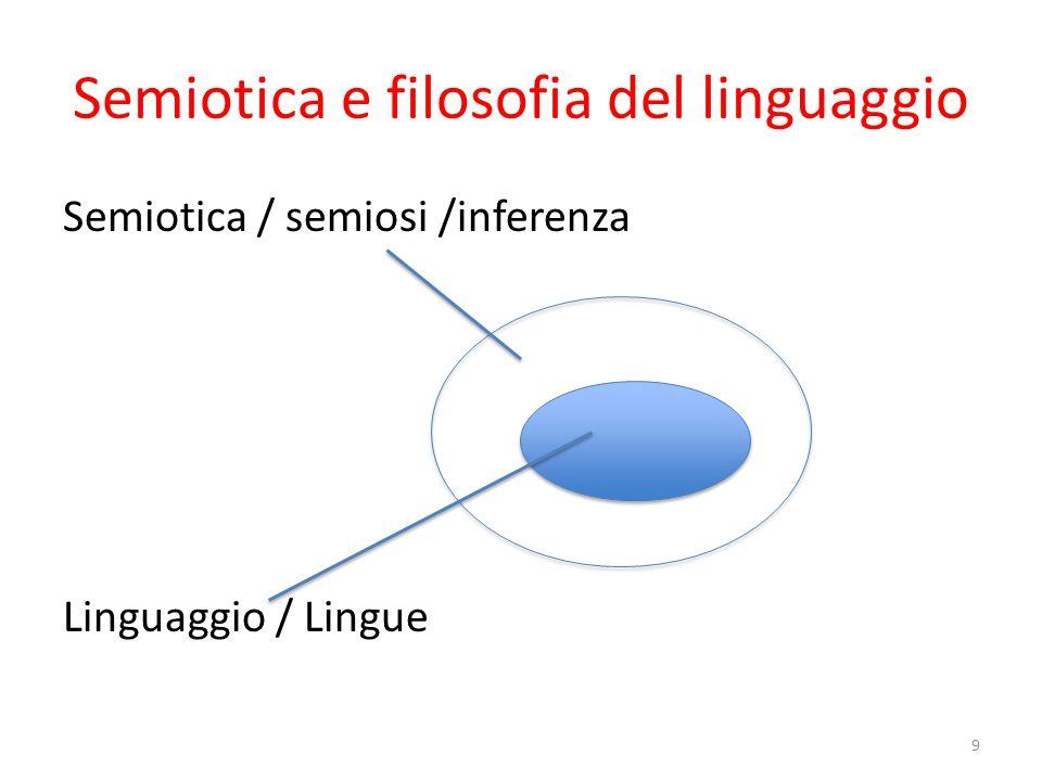 La definizione di Saussure (1): inquadramento empirico