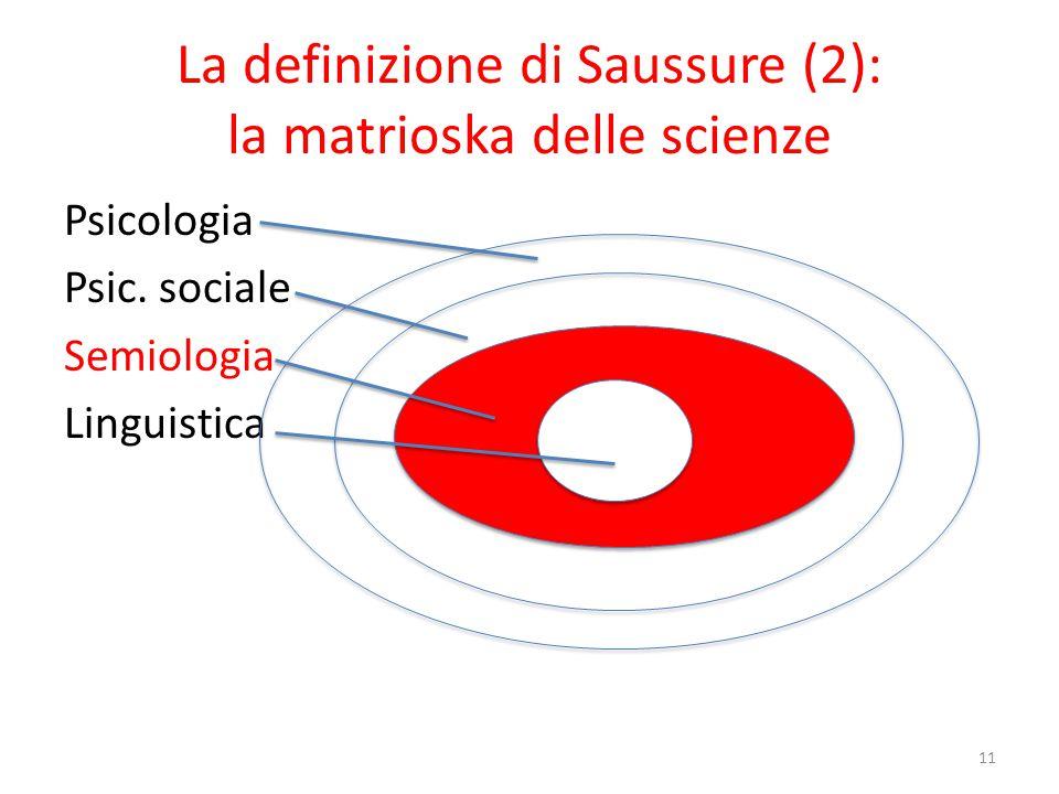 La definizione di Peirce (1): dal segno alla semiosi