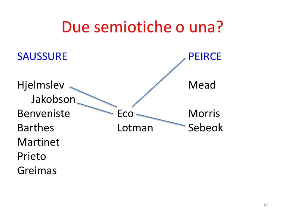 La semiotica: 4 ambiti possibili