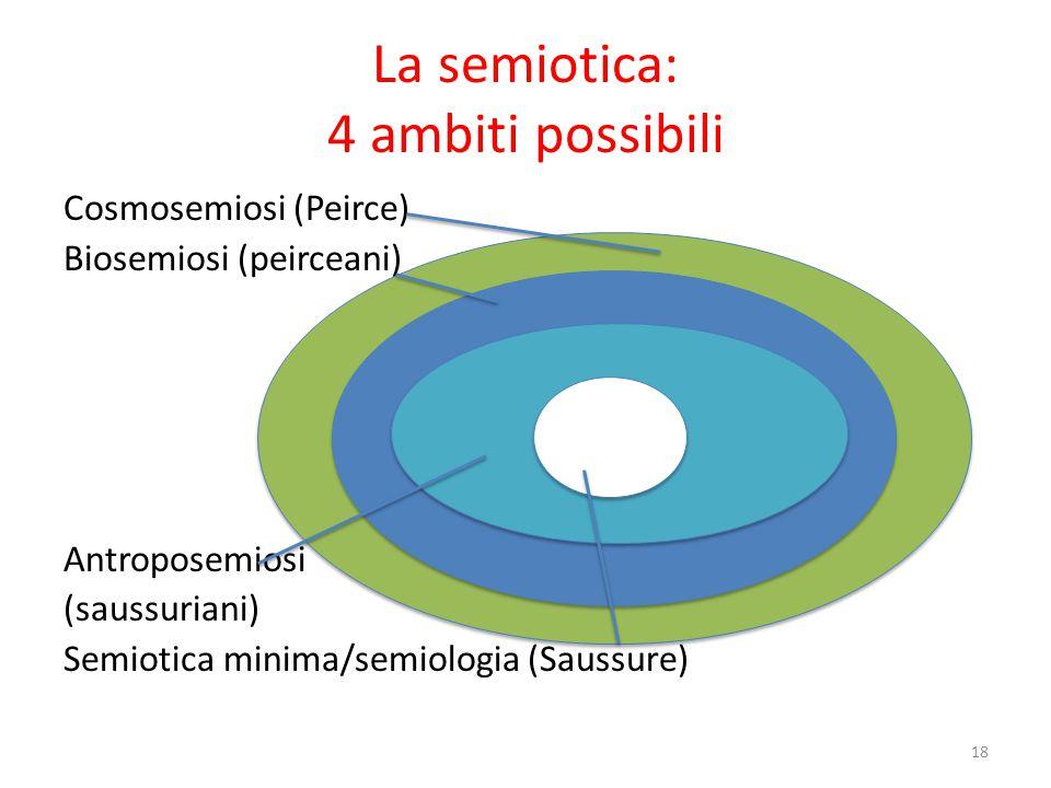Il diagramma delle 5 montagne (1): un secolo di strutturalismo/saussurismo