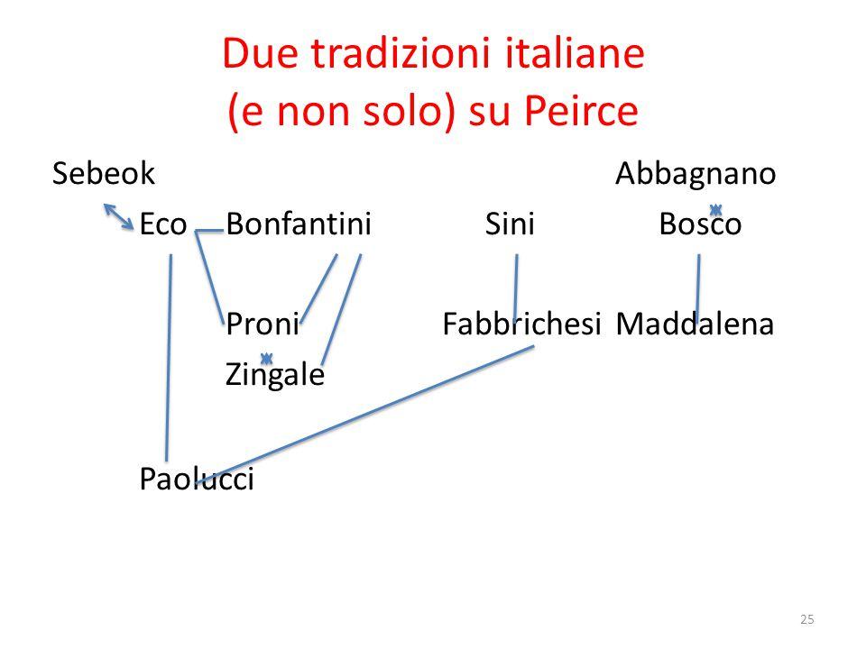 Modelli del segno (1): triadico classico (statico/ingenuo)