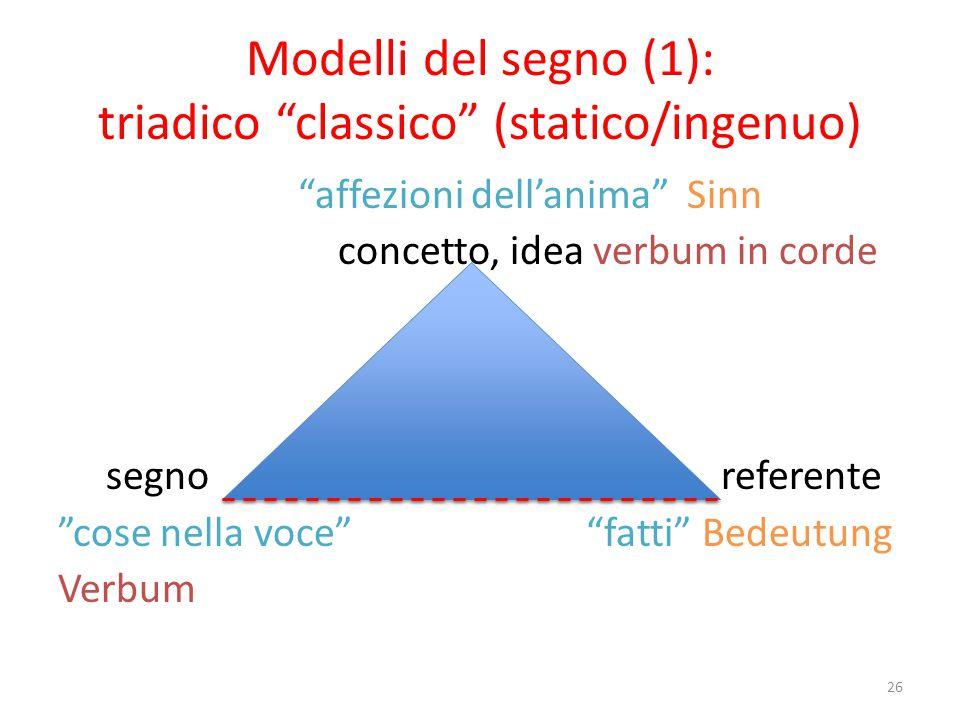 Modelli del segno (2): triadico peirceano (a)