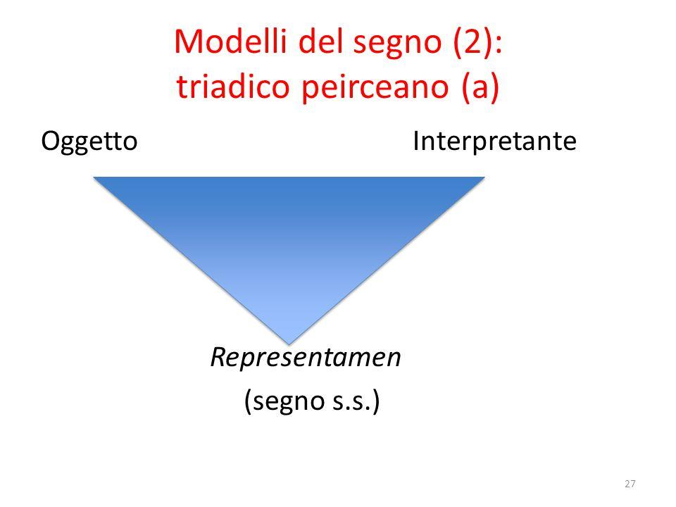 Modelli del segno (2): triadico peirceano (b)