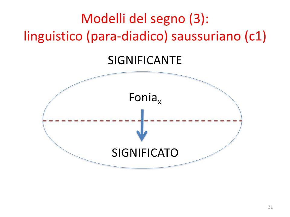 Modelli del segno (3): linguistico (para-diadico) saussuriano (c2)