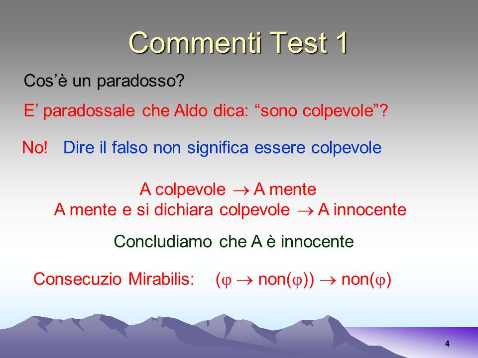Commenti Test 1 Cos'è un paradosso