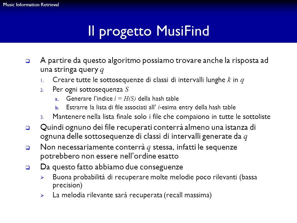Il progetto MusiFind A partire da questo algoritmo possiamo trovare anche la risposta ad una stringa query q.