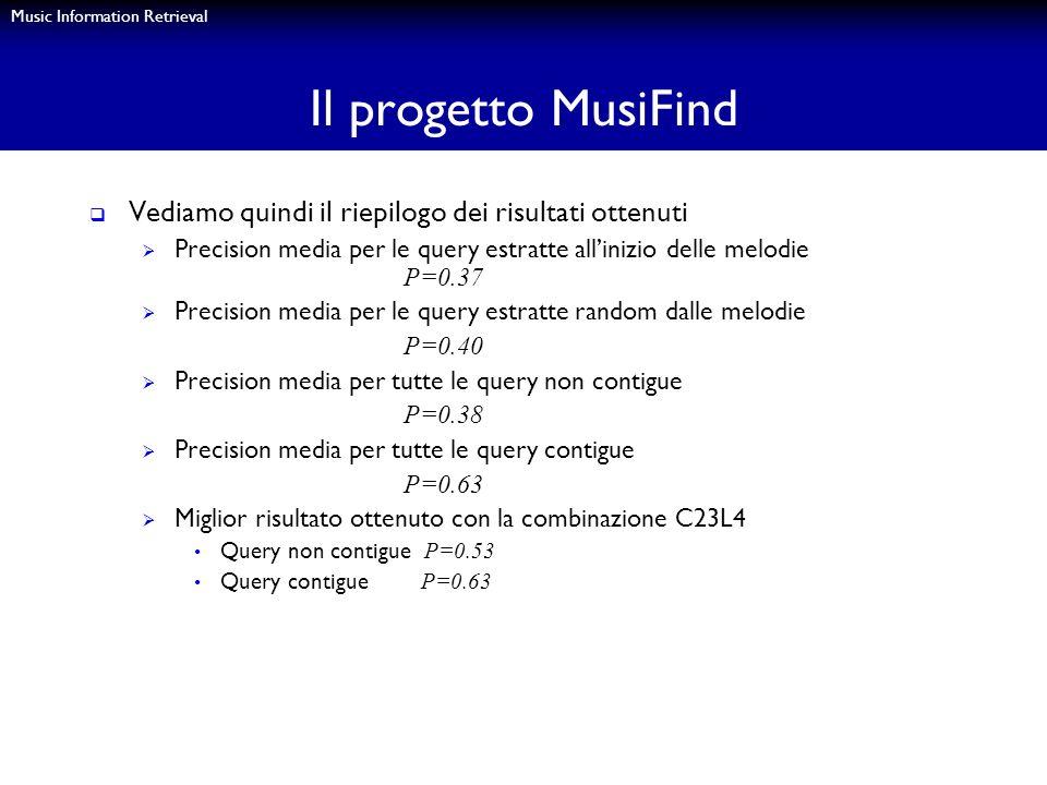 Il progetto MusiFindVediamo quindi il riepilogo dei risultati ottenuti. Precision media per le query estratte all'inizio delle melodie P=0.37.