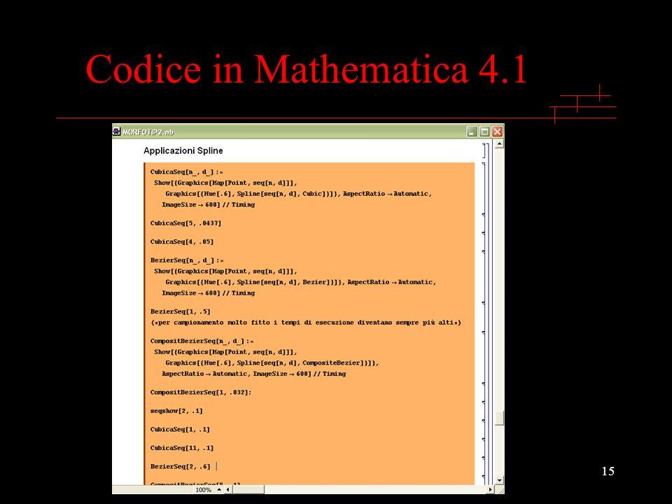 Codice in Mathematica 4.1