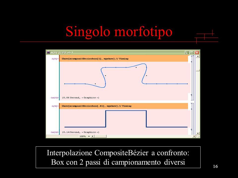 Singolo morfotipo Interpolazione CompositeBézier a confronto: Box con 2 passi di campionamento diversi.