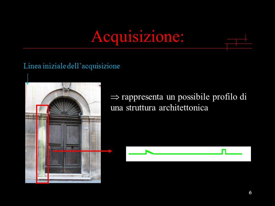 Acquisizione: Linea iniziale dell'acquisizione.