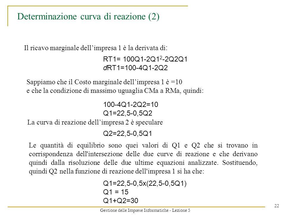 Determinazione curva di reazione (2)