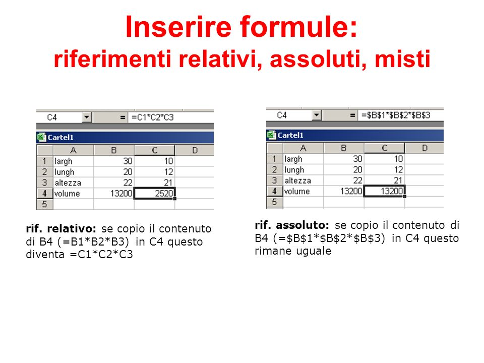 Inserire formule: riferimenti relativi, assoluti, misti