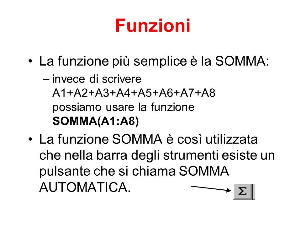 Funzioni La funzione più semplice è la SOMMA:
