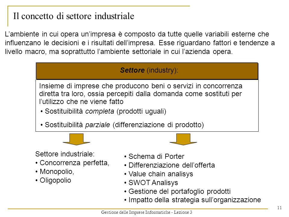 Gestione delle Imprese Informatiche - Lezione 3