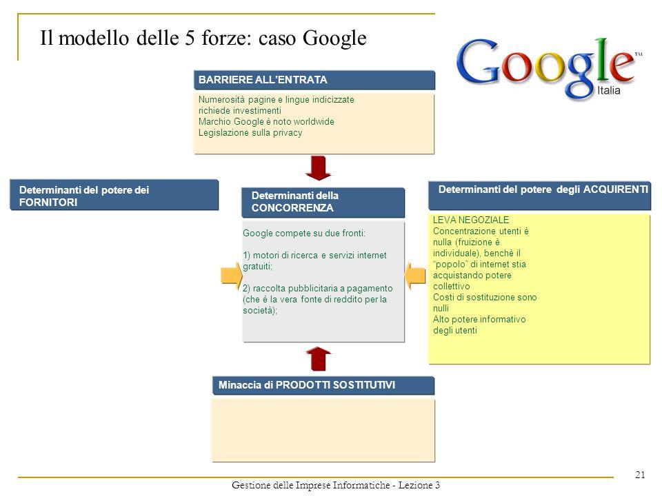 Il modello delle 5 forze: caso Google