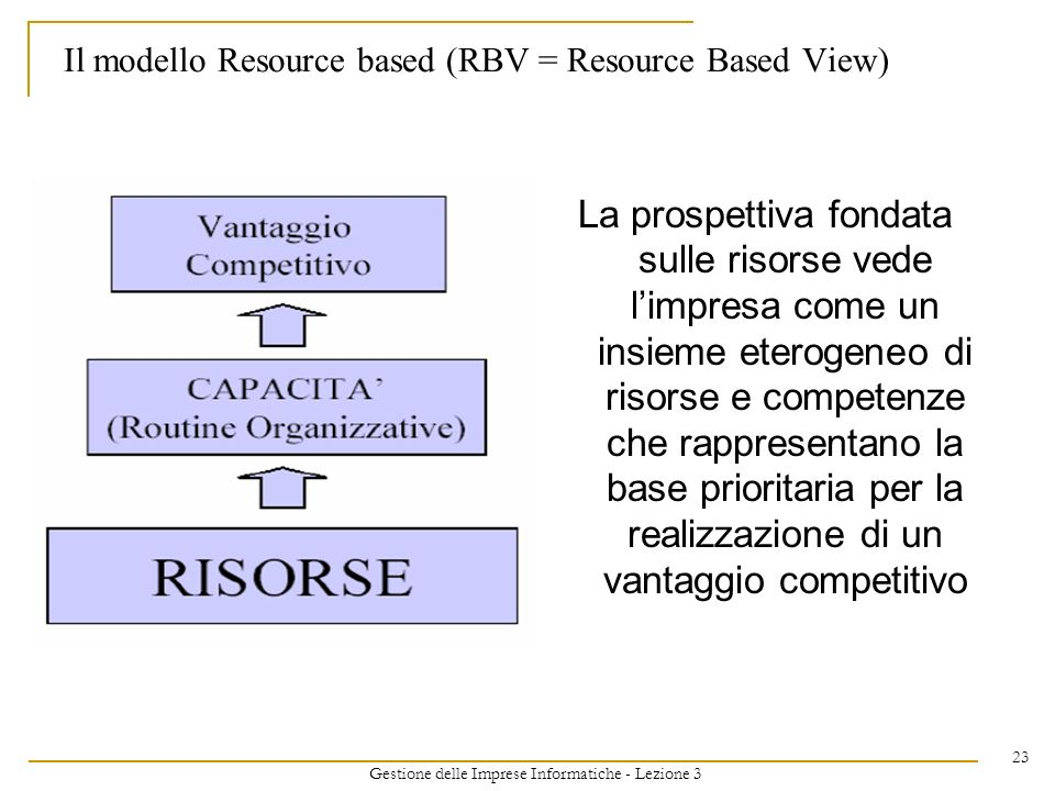 Il modello Resource based (RBV = Resource Based View)