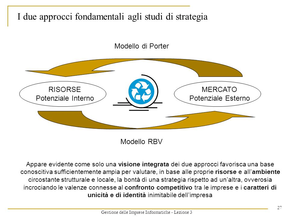 I due approcci fondamentali agli studi di strategia