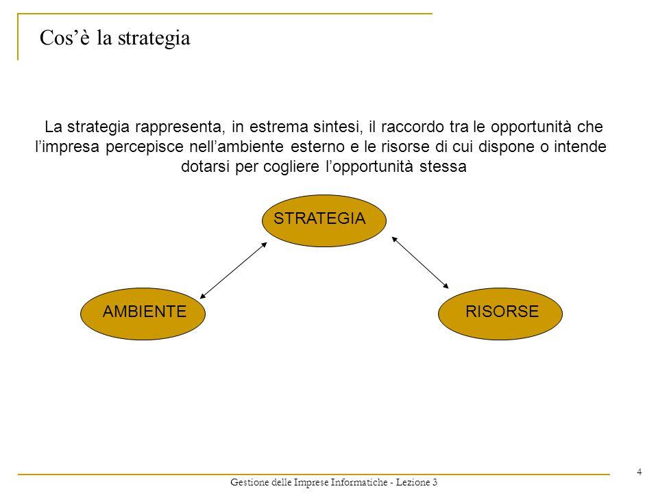 Cos'è la strategia La strategia rappresenta, in estrema sintesi, il raccordo tra le opportunità che.