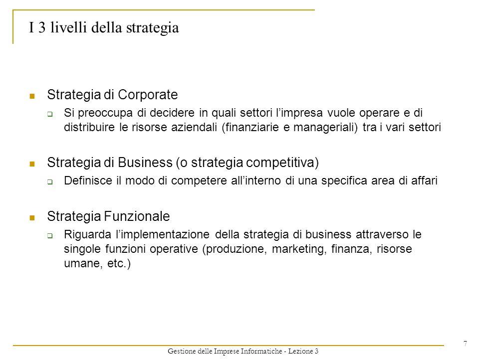 I 3 livelli della strategia