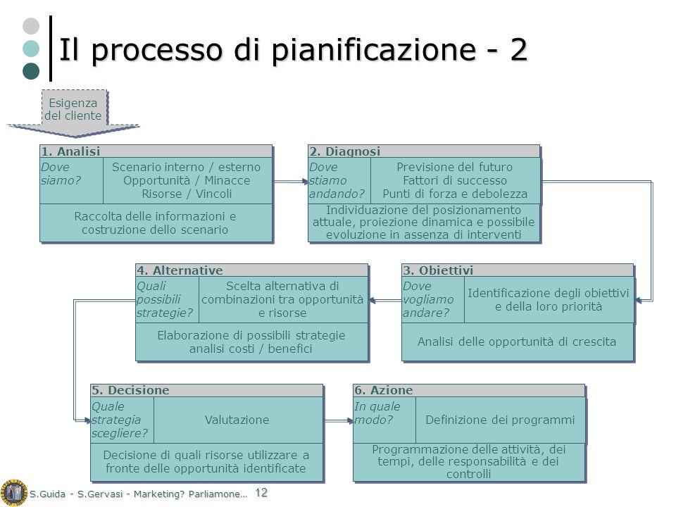Il processo di pianificazione - 2