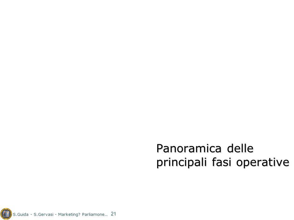Panoramica delle principali fasi operative
