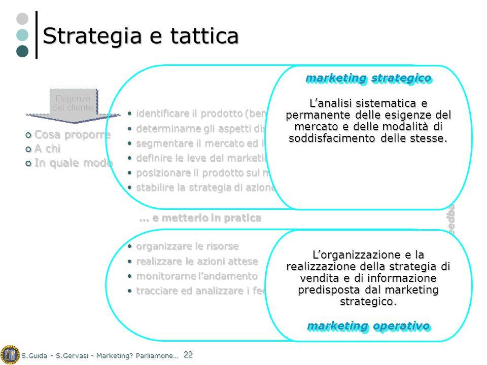 Strategia e tattica marketing strategico