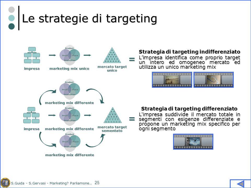 Le strategie di targeting