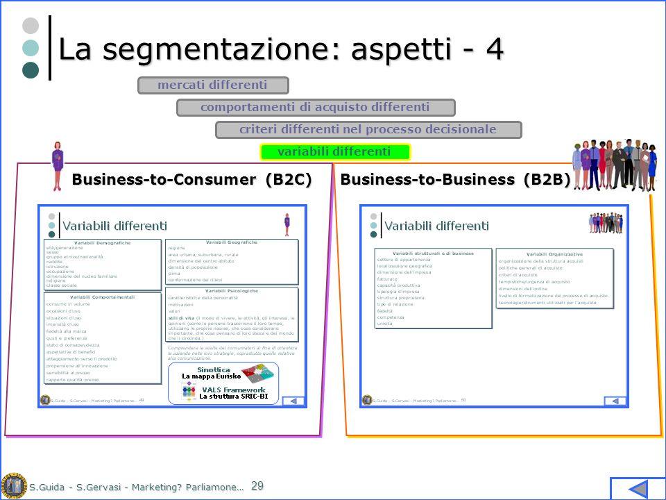 La segmentazione: aspetti - 4