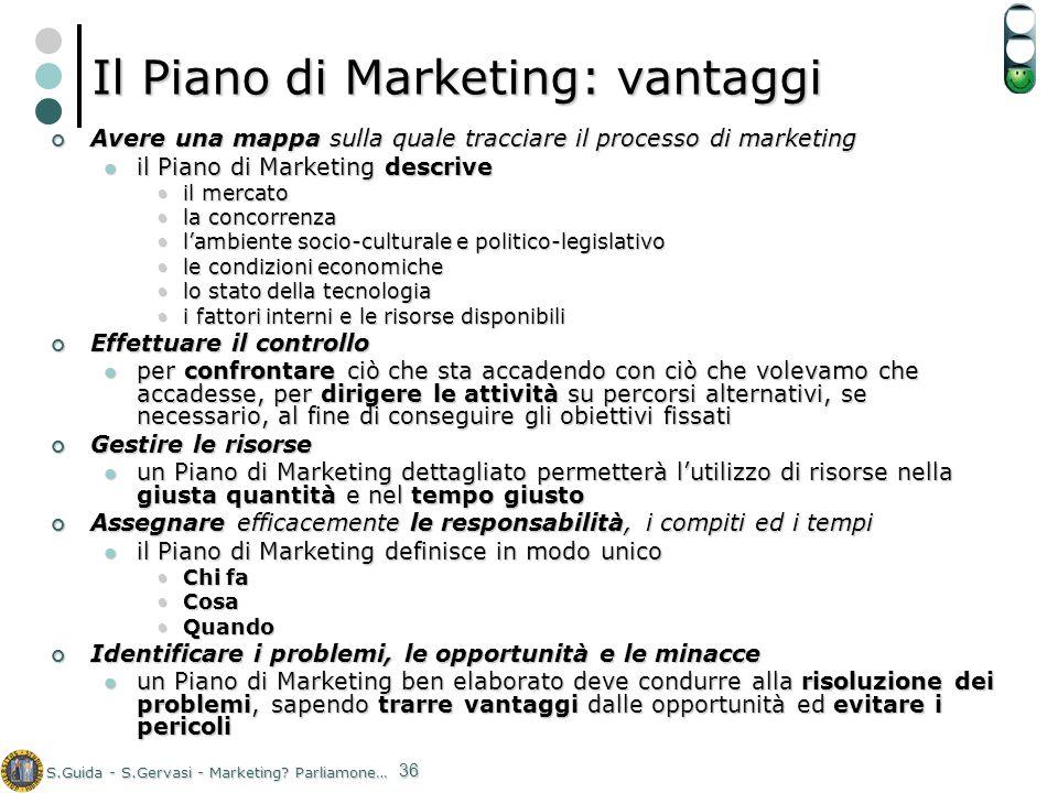 Il Piano di Marketing: vantaggi