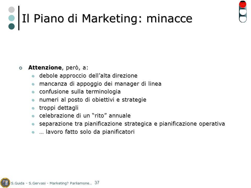 Il Piano di Marketing: minacce