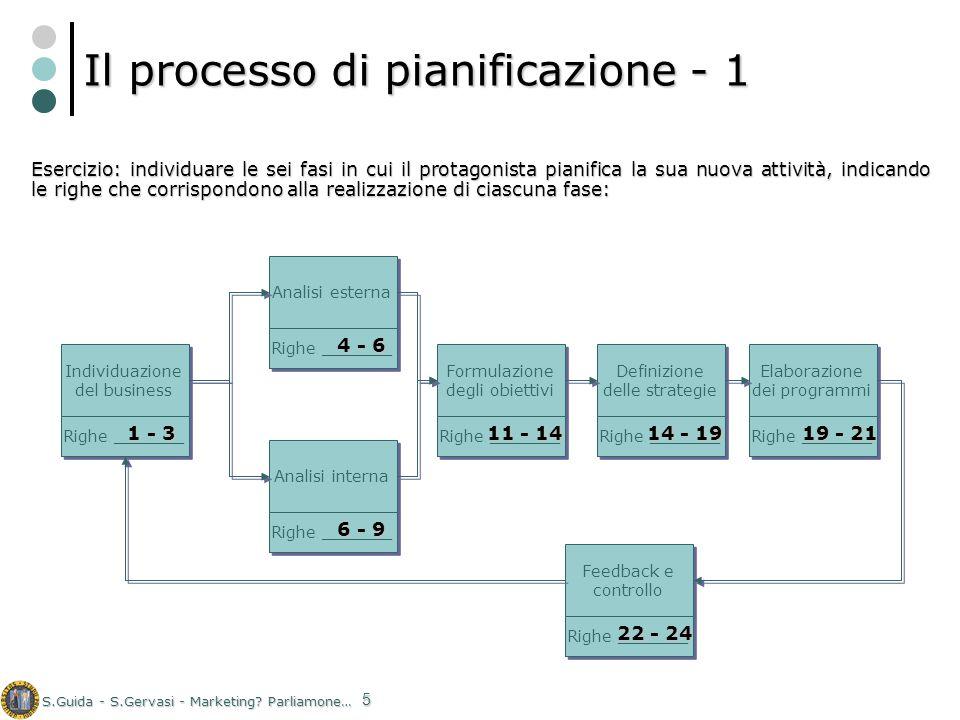 Il processo di pianificazione - 1
