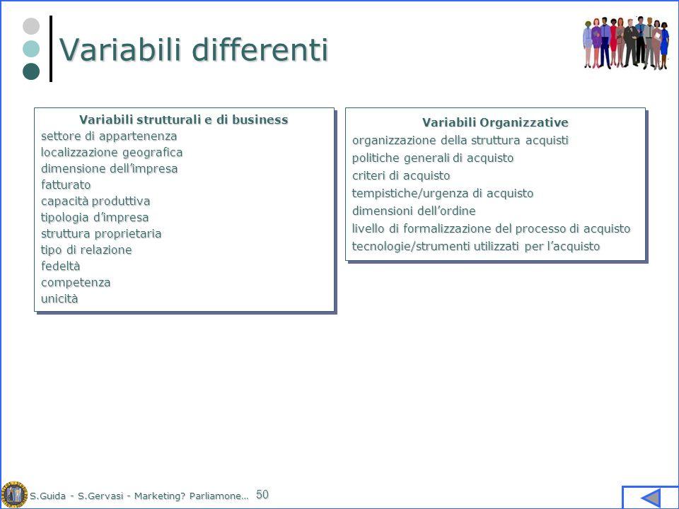 Variabili strutturali e di business Variabili Organizzative