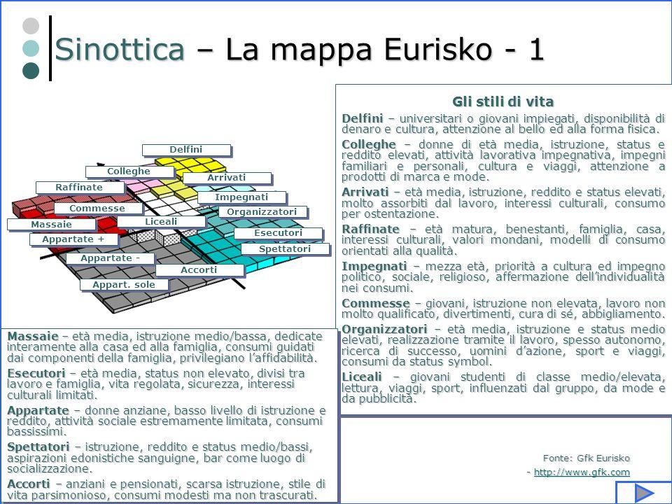 Sinottica – La mappa Eurisko - 1