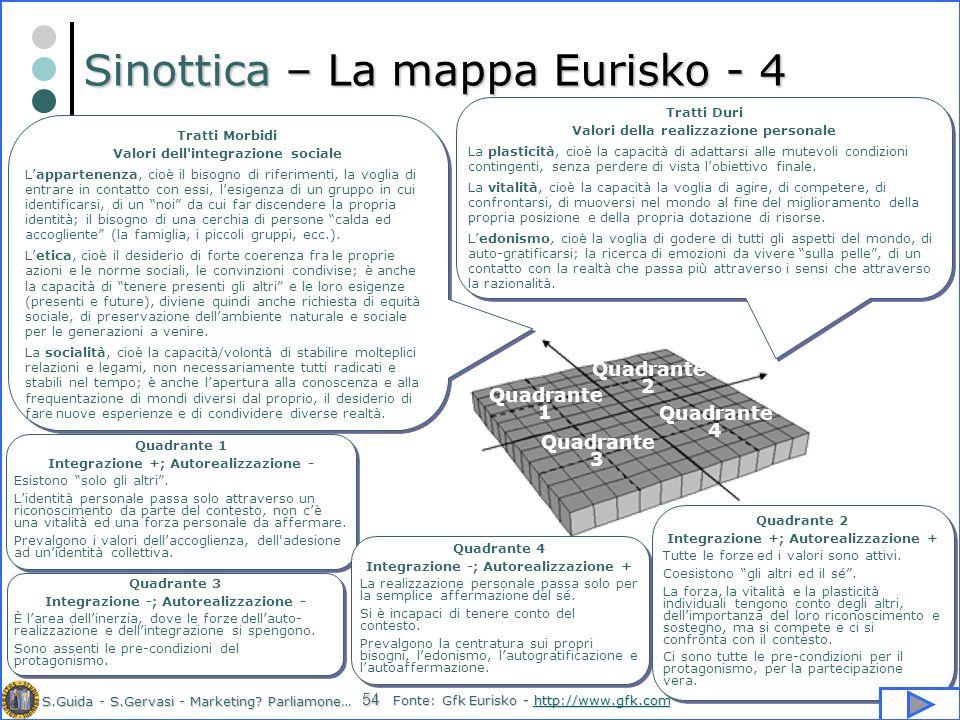 Sinottica – La mappa Eurisko - 4