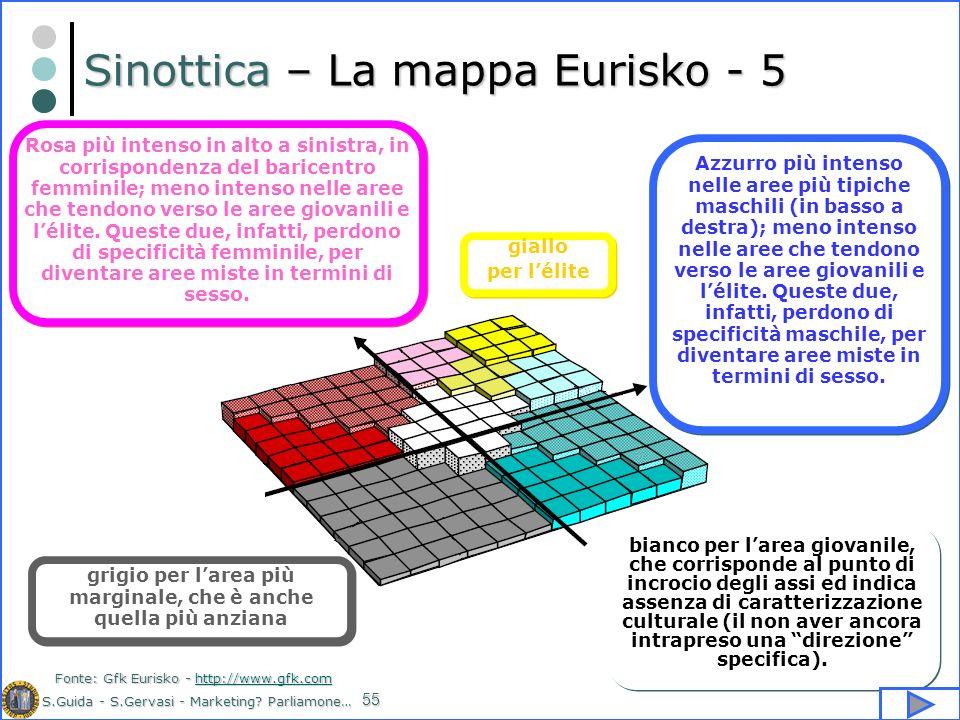 Sinottica – La mappa Eurisko - 5