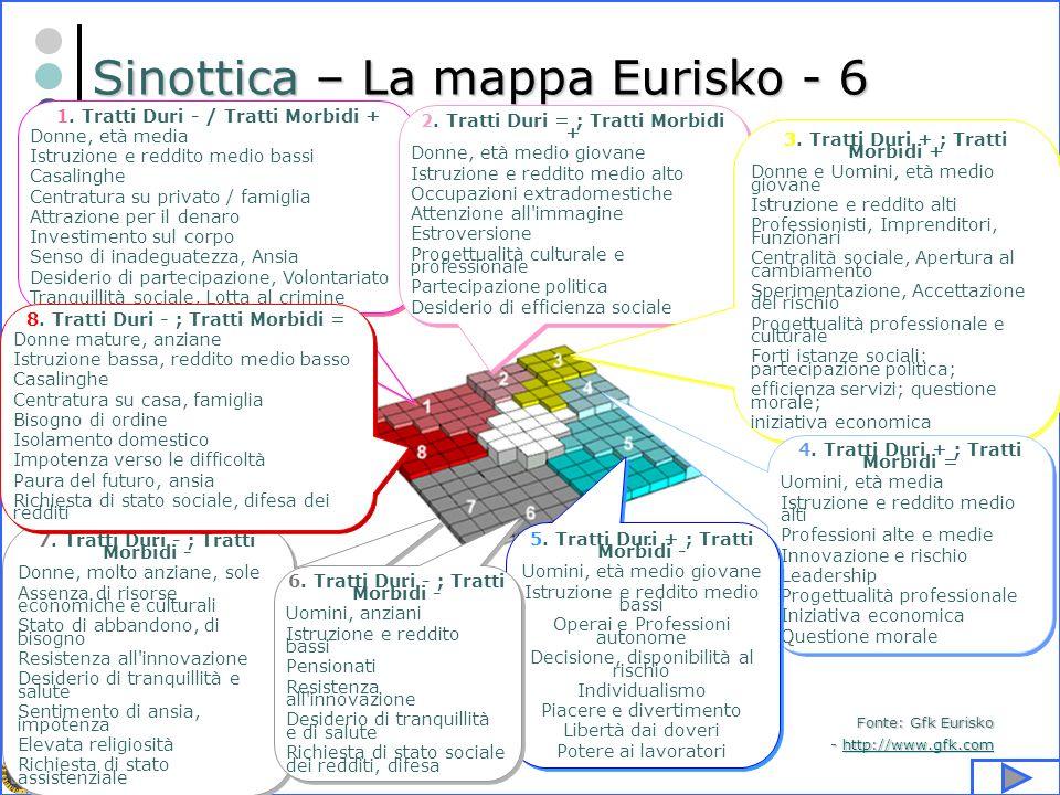 Sinottica – La mappa Eurisko - 6